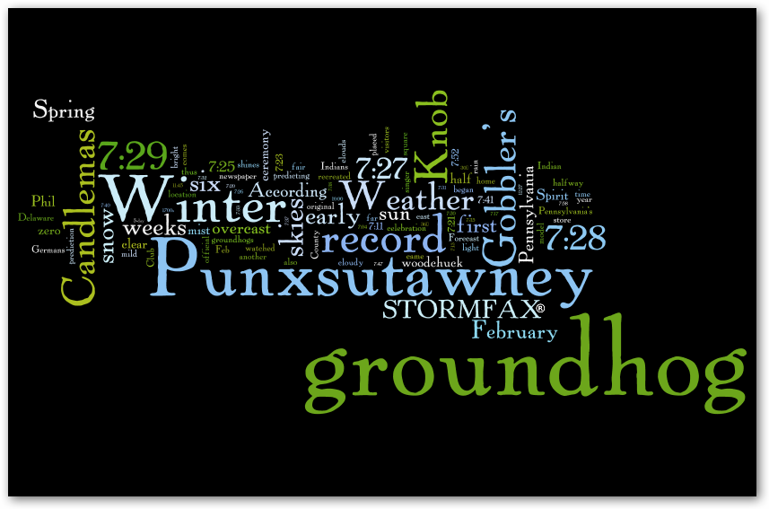 groundhog day history from stormfax®