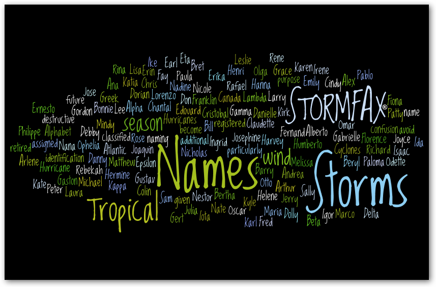 List Of Hurricanes 2020.Stormfax Atlantic Hurricane Names 2019